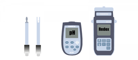 Portable water analysis instruments
